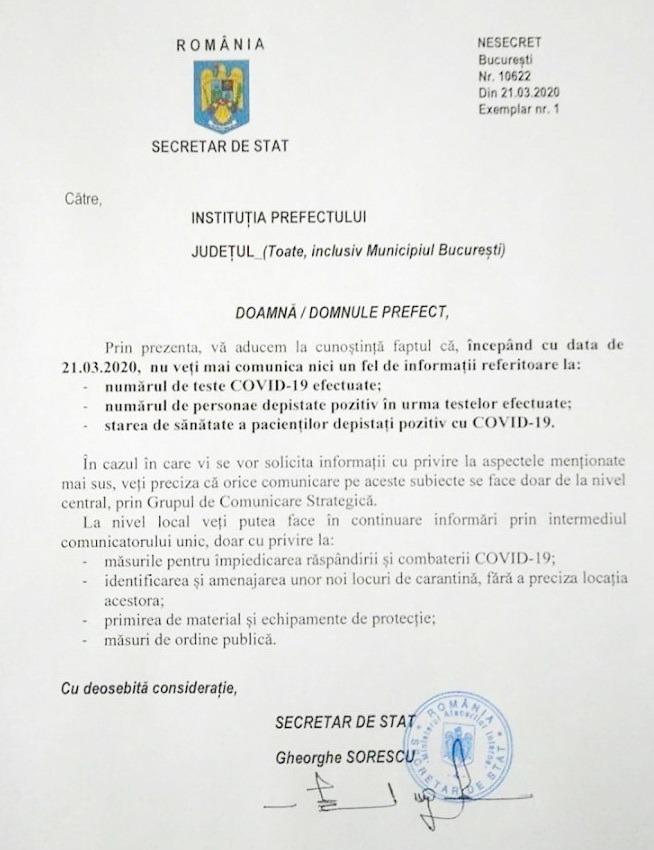 La secret! Din ordin de la Bucureşti, DSP Bihor nu mai comunică numărul bolnavilor cu COVID-19 din judeţ