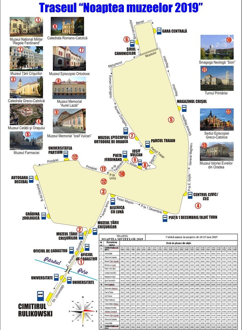 Traseul şi programul de circulaţie al autobuzelor la Noaptea Muzeelor