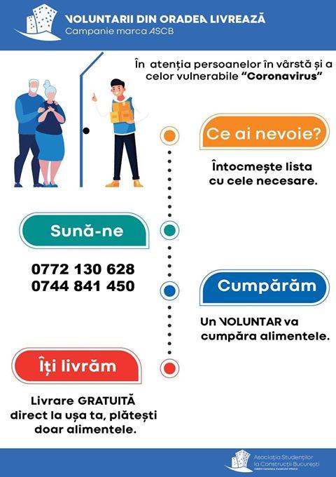 Afiş voluntari livratori