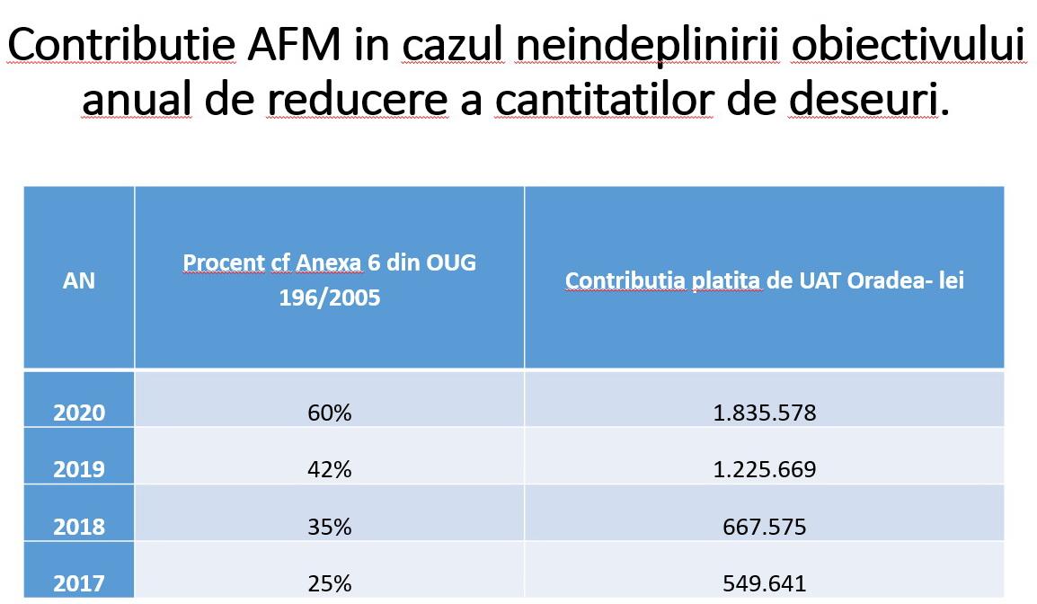 Contribuţii AFM
