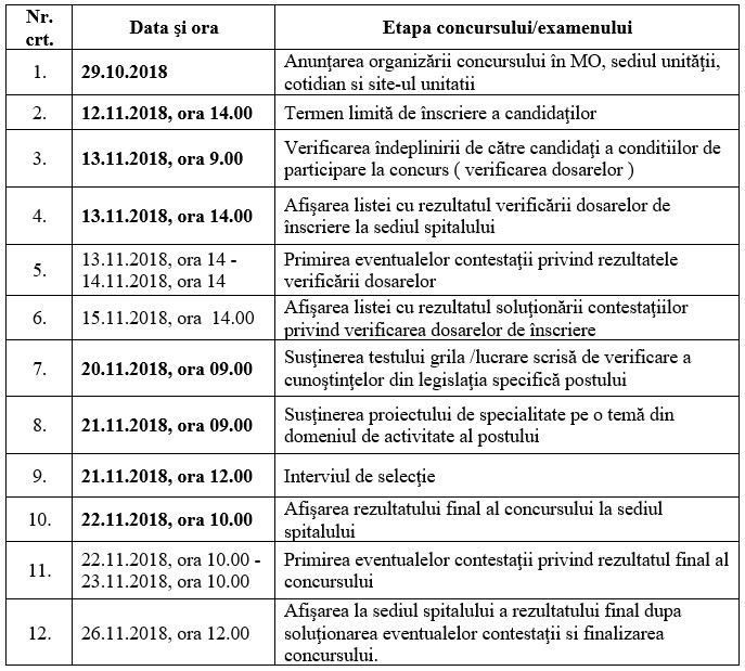 Calendar concurs Spitalul Municipal