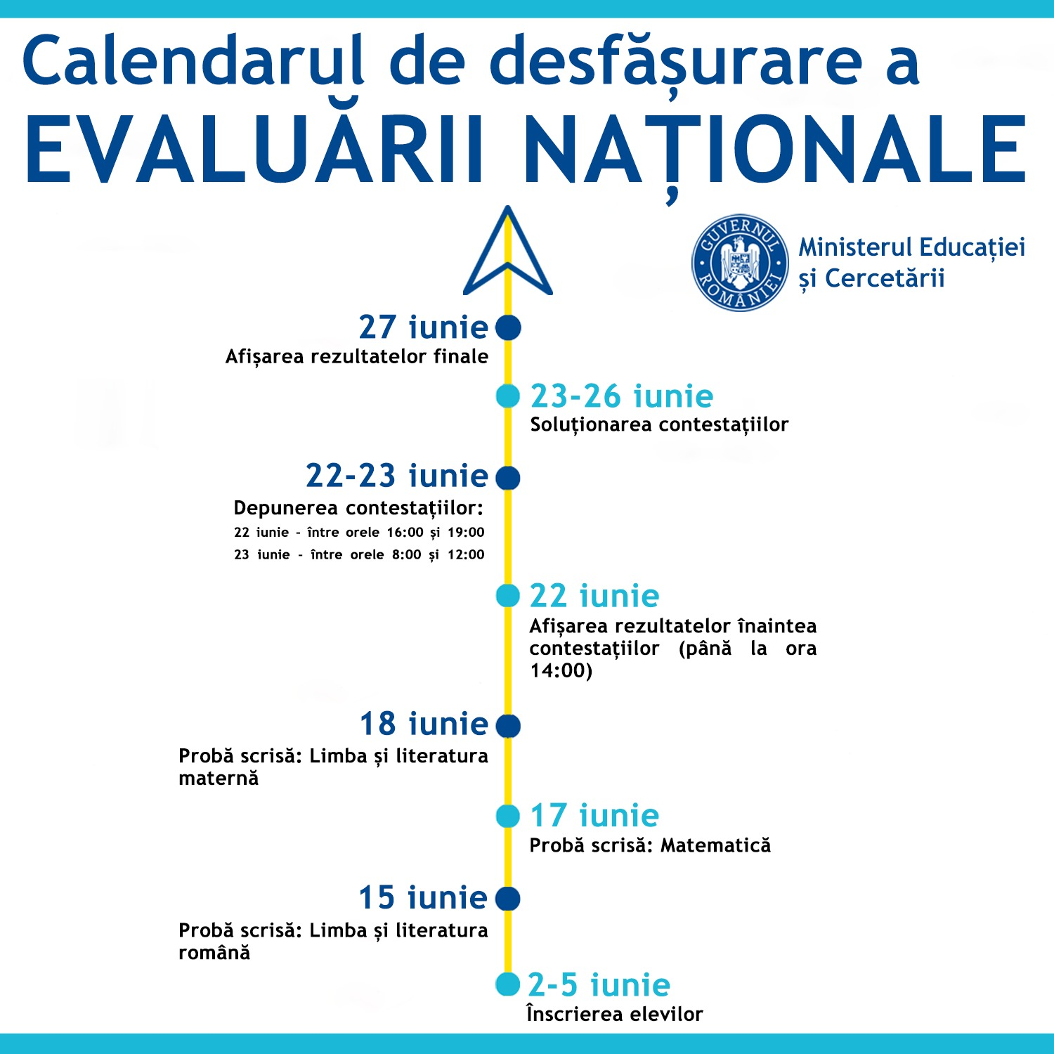 Calendar Evaluarea Nationala