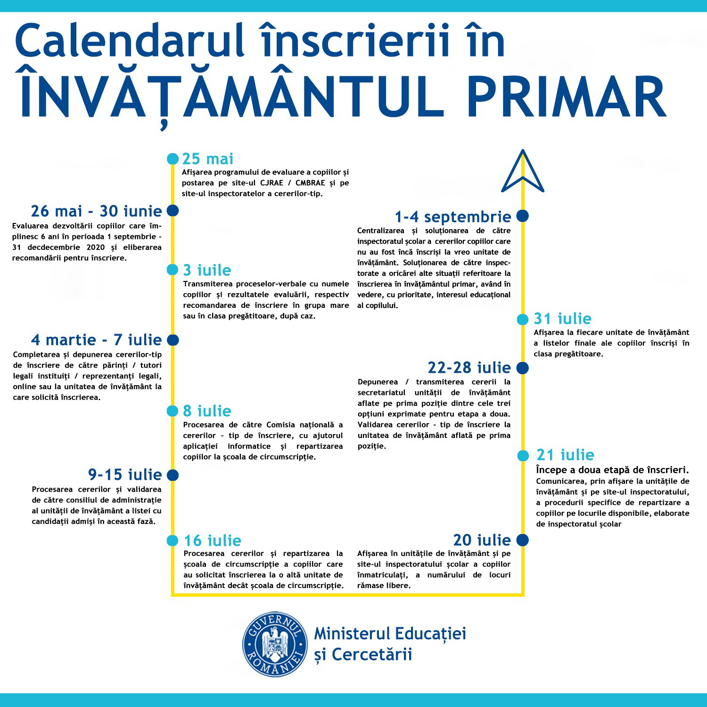 Calendar învăţământ primar